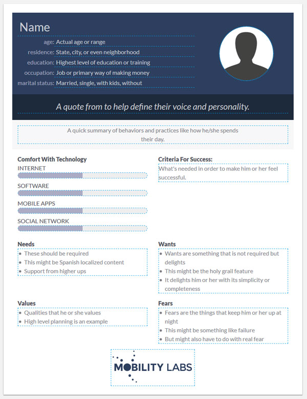 Create your own User Personas by building off one of our templates