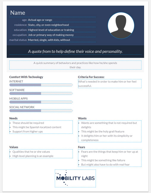 personagenerator guide form